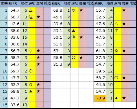 f:id:onix-oniku:20200815213821p:plain