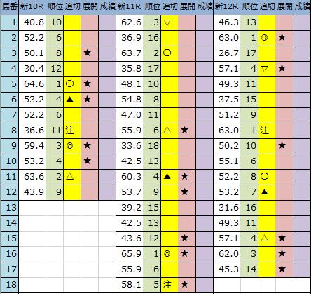 f:id:onix-oniku:20200815213853p:plain