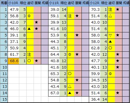 f:id:onix-oniku:20200815214000p:plain