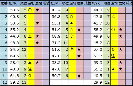 f:id:onix-oniku:20200815214028p:plain