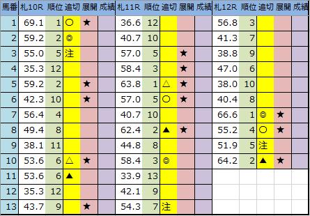 f:id:onix-oniku:20200815214058p:plain