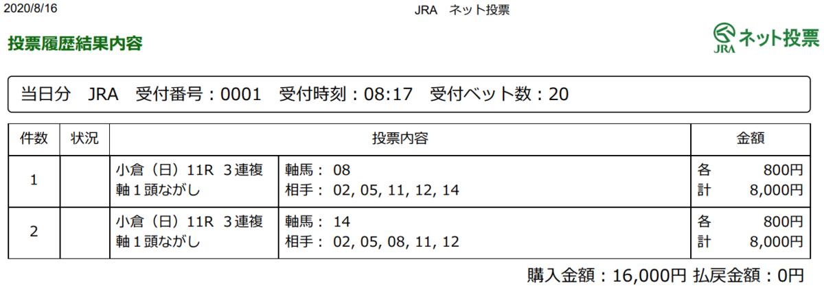 f:id:onix-oniku:20200816081819p:plain