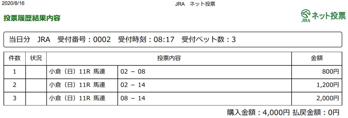 f:id:onix-oniku:20200816081904p:plain