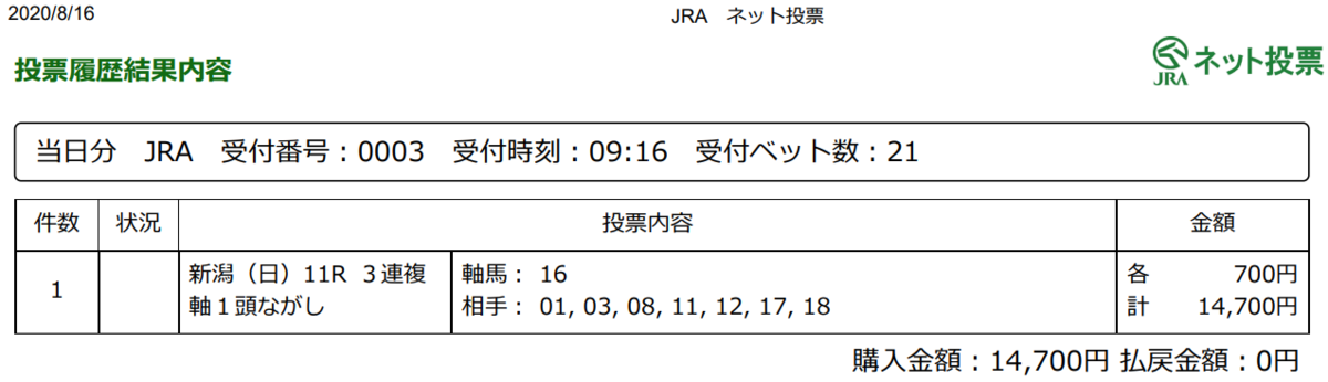 f:id:onix-oniku:20200816091738p:plain