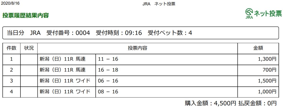 f:id:onix-oniku:20200816091814p:plain