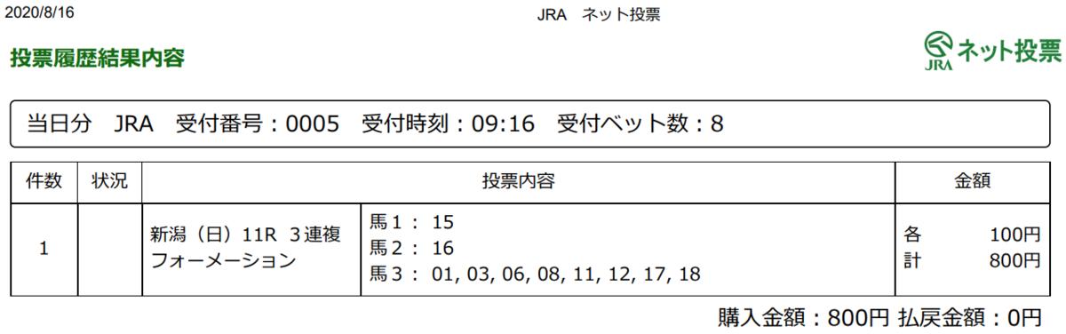 f:id:onix-oniku:20200816091859p:plain