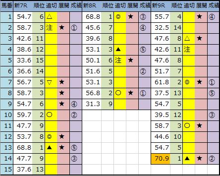 f:id:onix-oniku:20200816173333p:plain