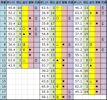 f:id:onix-oniku:20200816173410p:plain