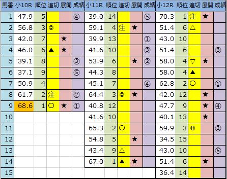 f:id:onix-oniku:20200816173543p:plain