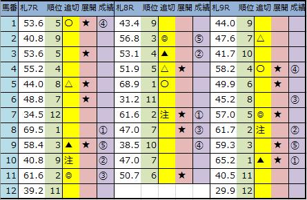 f:id:onix-oniku:20200816173621p:plain