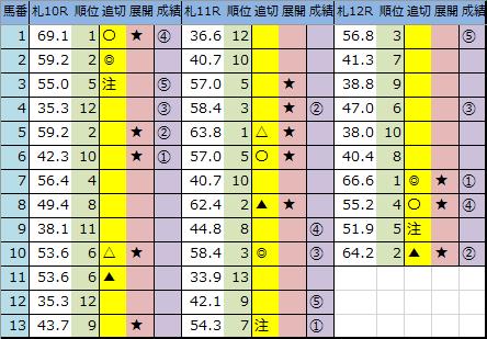 f:id:onix-oniku:20200816173649p:plain