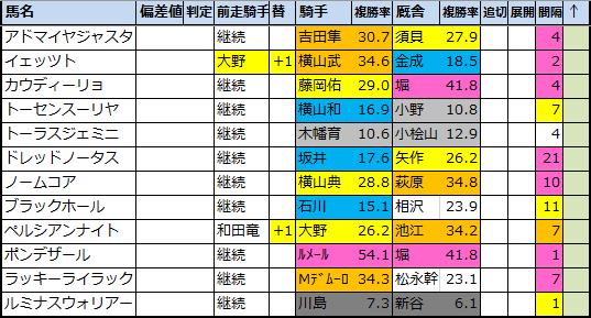 f:id:onix-oniku:20200820191219p:plain