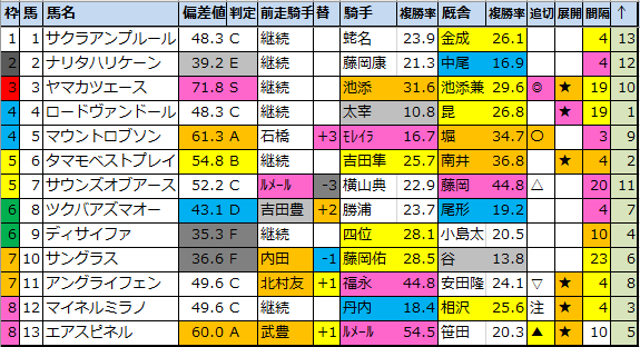 f:id:onix-oniku:20200820192215p:plain