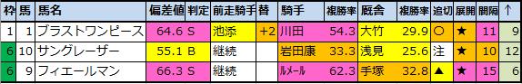 f:id:onix-oniku:20200820193722p:plain