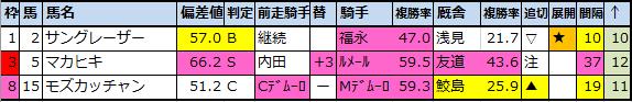 f:id:onix-oniku:20200820193756p:plain