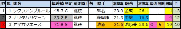 f:id:onix-oniku:20200820193822p:plain