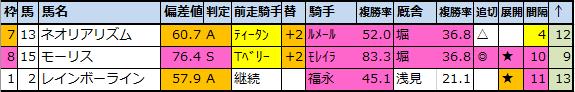 f:id:onix-oniku:20200820193918p:plain