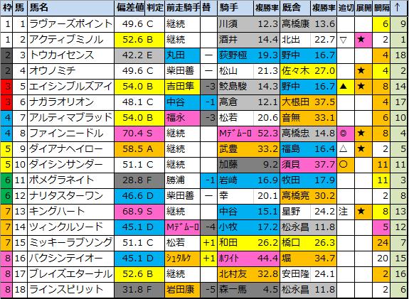 f:id:onix-oniku:20200820225537p:plain
