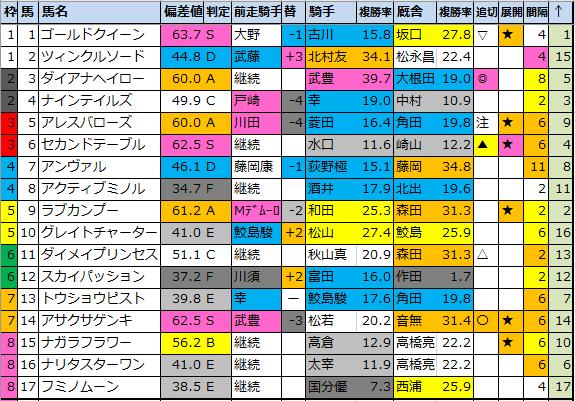 f:id:onix-oniku:20200820225608p:plain