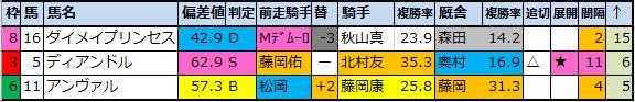 f:id:onix-oniku:20200820230942p:plain