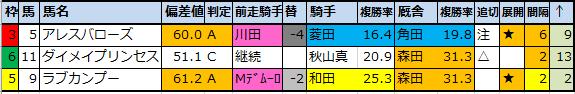 f:id:onix-oniku:20200820231006p:plain