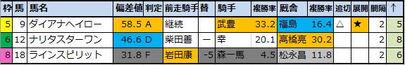 f:id:onix-oniku:20200820231038p:plain