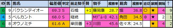 f:id:onix-oniku:20200820231111p:plain