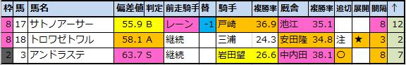 f:id:onix-oniku:20200821002609p:plain