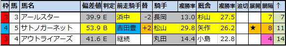 f:id:onix-oniku:20200821004355p:plain