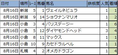 f:id:onix-oniku:20200821005837p:plain