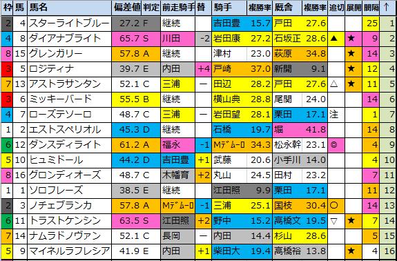 f:id:onix-oniku:20200821185206p:plain