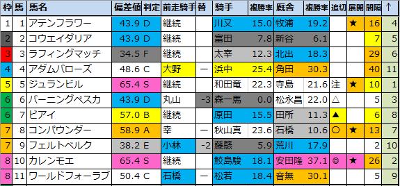 f:id:onix-oniku:20200821185408p:plain