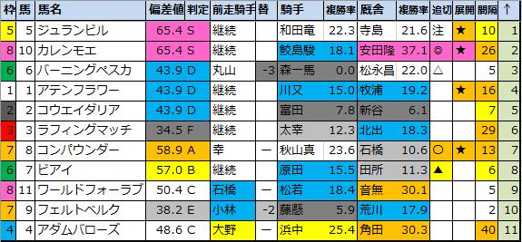 f:id:onix-oniku:20200821185620p:plain