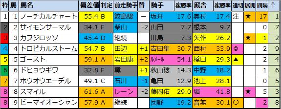 f:id:onix-oniku:20200821185802p:plain