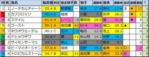 f:id:onix-oniku:20200821190005p:plain