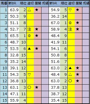 f:id:onix-oniku:20200821194409p:plain
