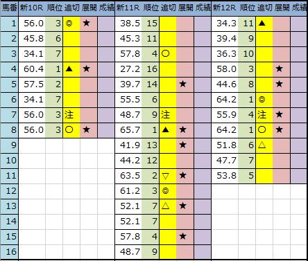 f:id:onix-oniku:20200821194441p:plain