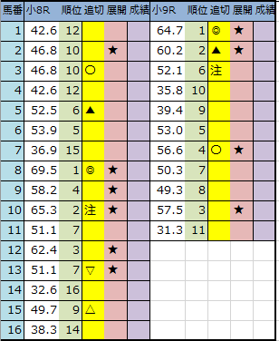 f:id:onix-oniku:20200821194515p:plain