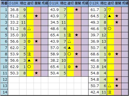 f:id:onix-oniku:20200821194544p:plain
