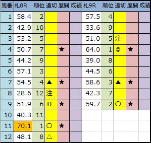 f:id:onix-oniku:20200821194621p:plain