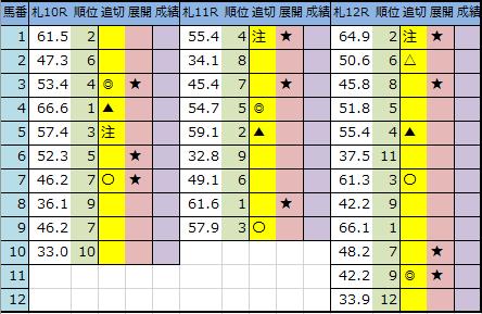f:id:onix-oniku:20200821194652p:plain