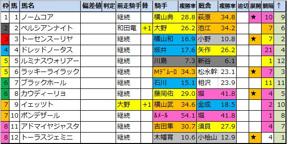 f:id:onix-oniku:20200821202140p:plain