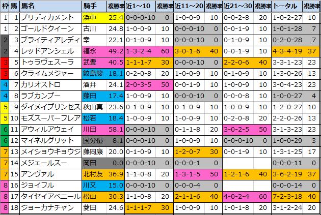 f:id:onix-oniku:20200822154100p:plain