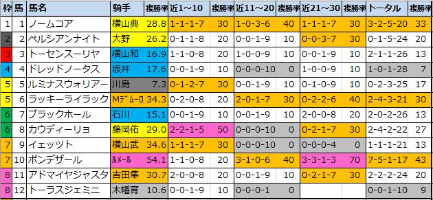 f:id:onix-oniku:20200822163511p:plain