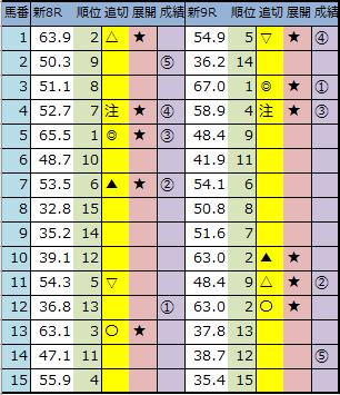 f:id:onix-oniku:20200822165641p:plain