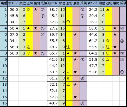 f:id:onix-oniku:20200822165708p:plain