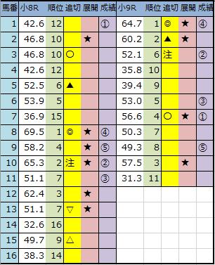 f:id:onix-oniku:20200822165757p:plain