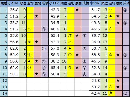 f:id:onix-oniku:20200822165824p:plain