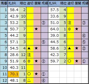 f:id:onix-oniku:20200822165905p:plain