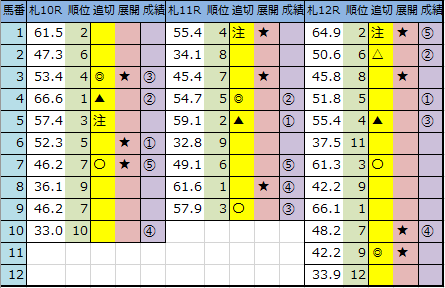 f:id:onix-oniku:20200822165951p:plain